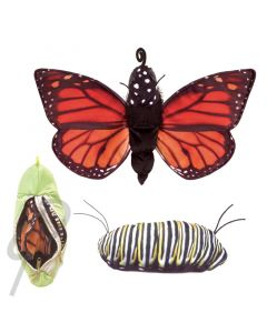 Folkmanis Caterpillar To Butterfly